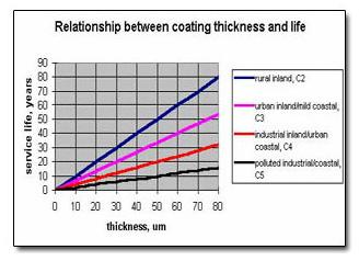Transke Nitrous Wiring Diagram. . Wiring Diagram For Electrical on